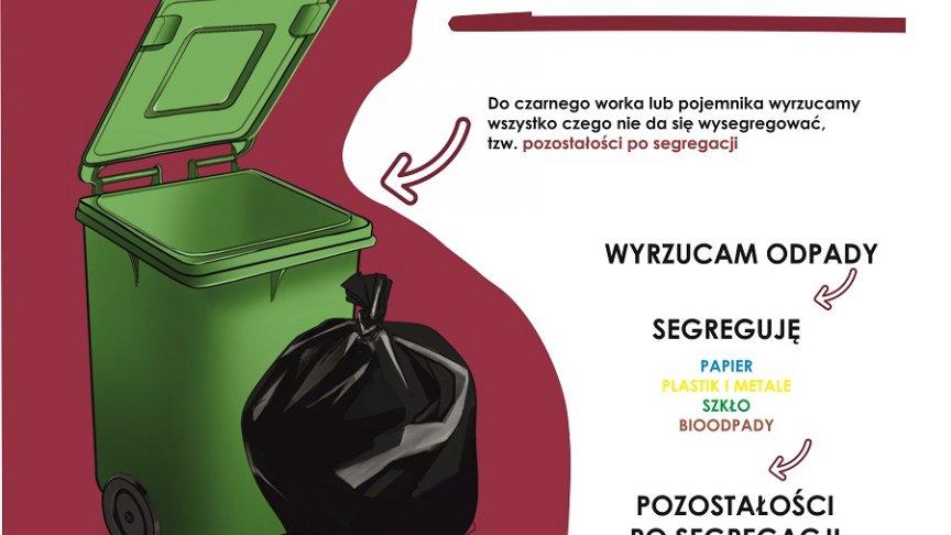 Segregacja odpadów to nasz obowiązek